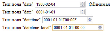 Выбор даты и времени в Google Chrome 7