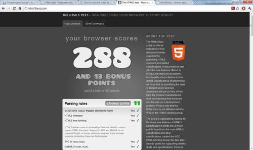 Тест Google Chrome 10 на поддержку html5