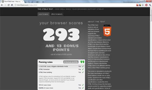 Тест Google Chrome 11 в html5test
