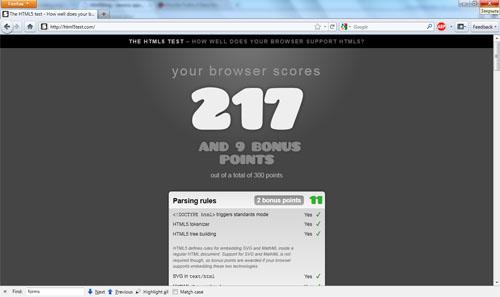 Тест Firefox 4 beta 7 в html5test.com