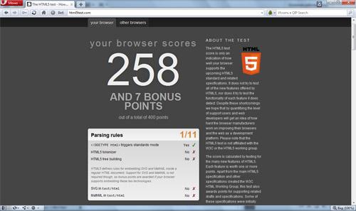 Тест на поддержку HTML5 браузера Opera 11.10